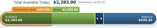 PNC Virtual Wallet (Money Bar)