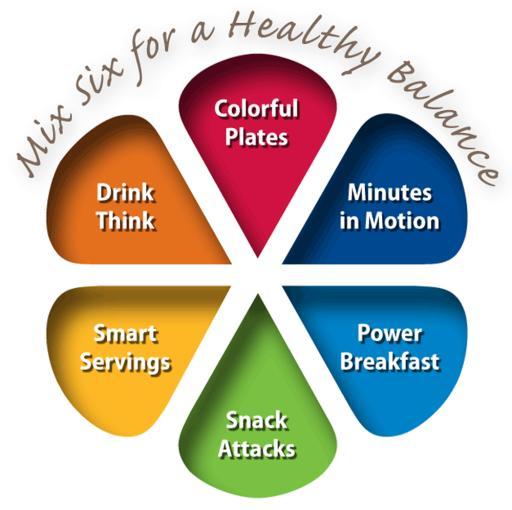 Healthy Balance Toolkit