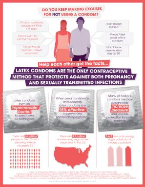"It's As Simple As Using ""Condom Sense"" to Protect Yourself."