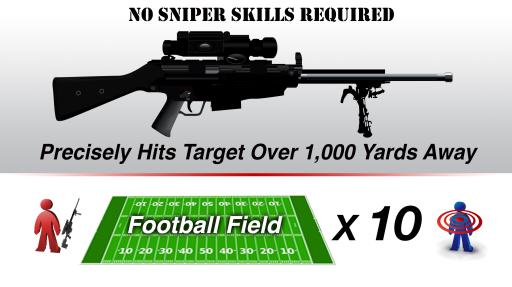 Ban Military-Style Sniper Rifles From Being Sold To The Public