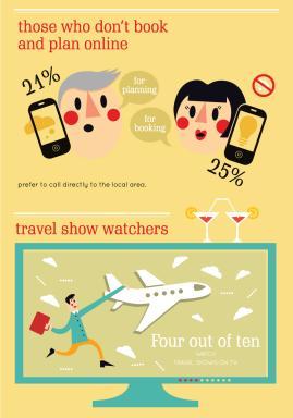 Online Travel Infographic Pt 6