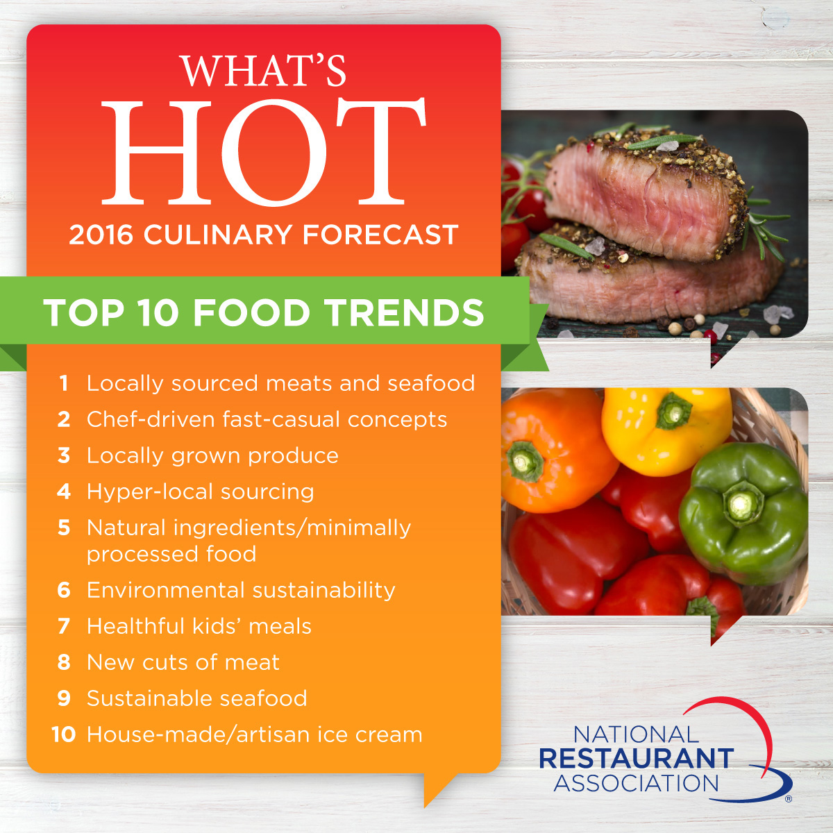 What's Hot 2016 Culinary Forecast: Top 10 Food Trends