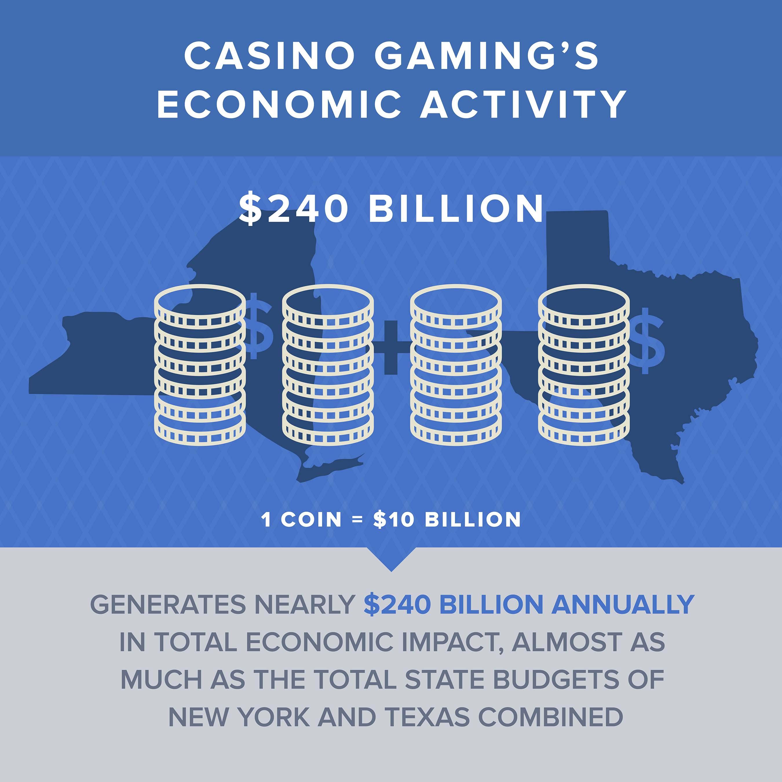 Casino industry economic impact hollywood park casino rooms