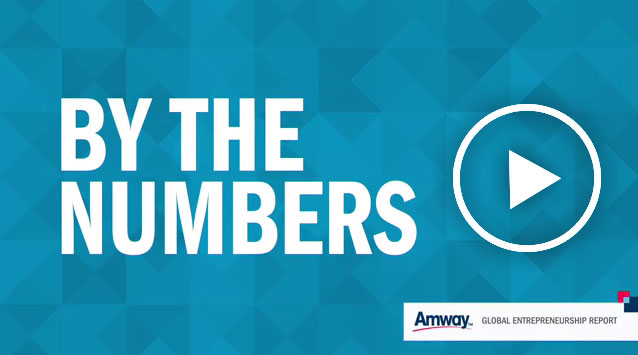 Amway Global Entrepreneurship Report 2015: Almost 50,000 people in 44 countries and their opinions about ENTREPRENEURSHIP