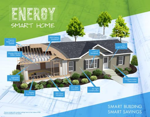 The Energy Smart Home from Clayton Homes saves money by lowering electricity use