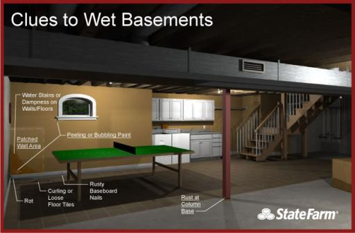Clues that Your Basement is Wet