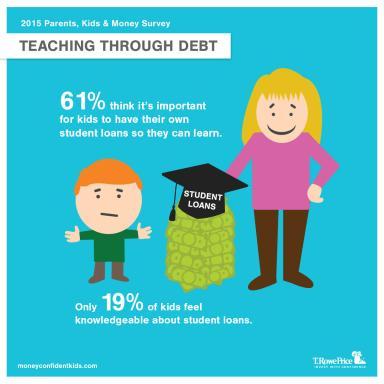 Teaching Through Debt