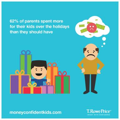 Most parents overspend on holidays