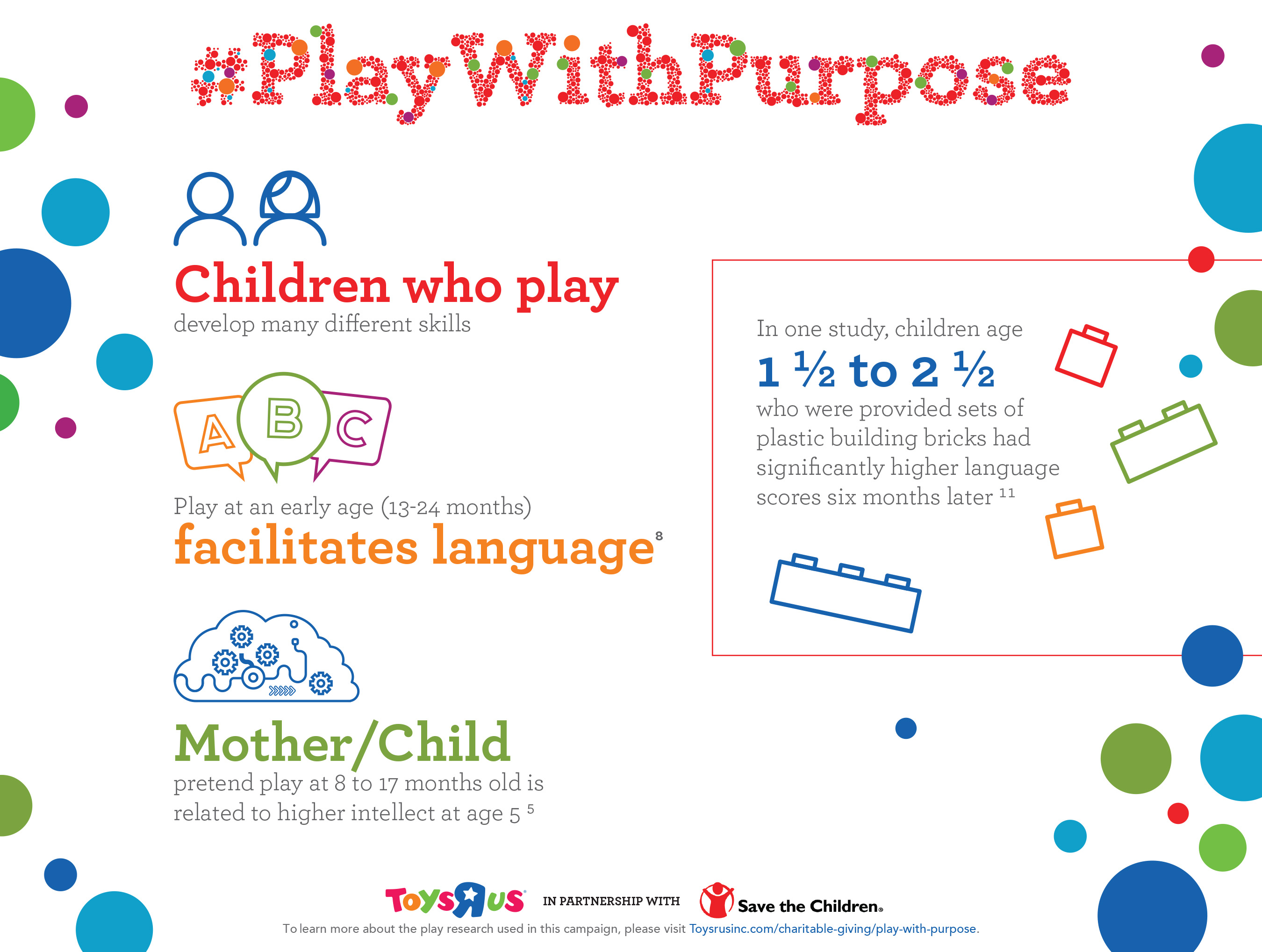 Visit https://www.toysrusinc.com/charitable-giving/play-with-purpose/works-cited for citations.