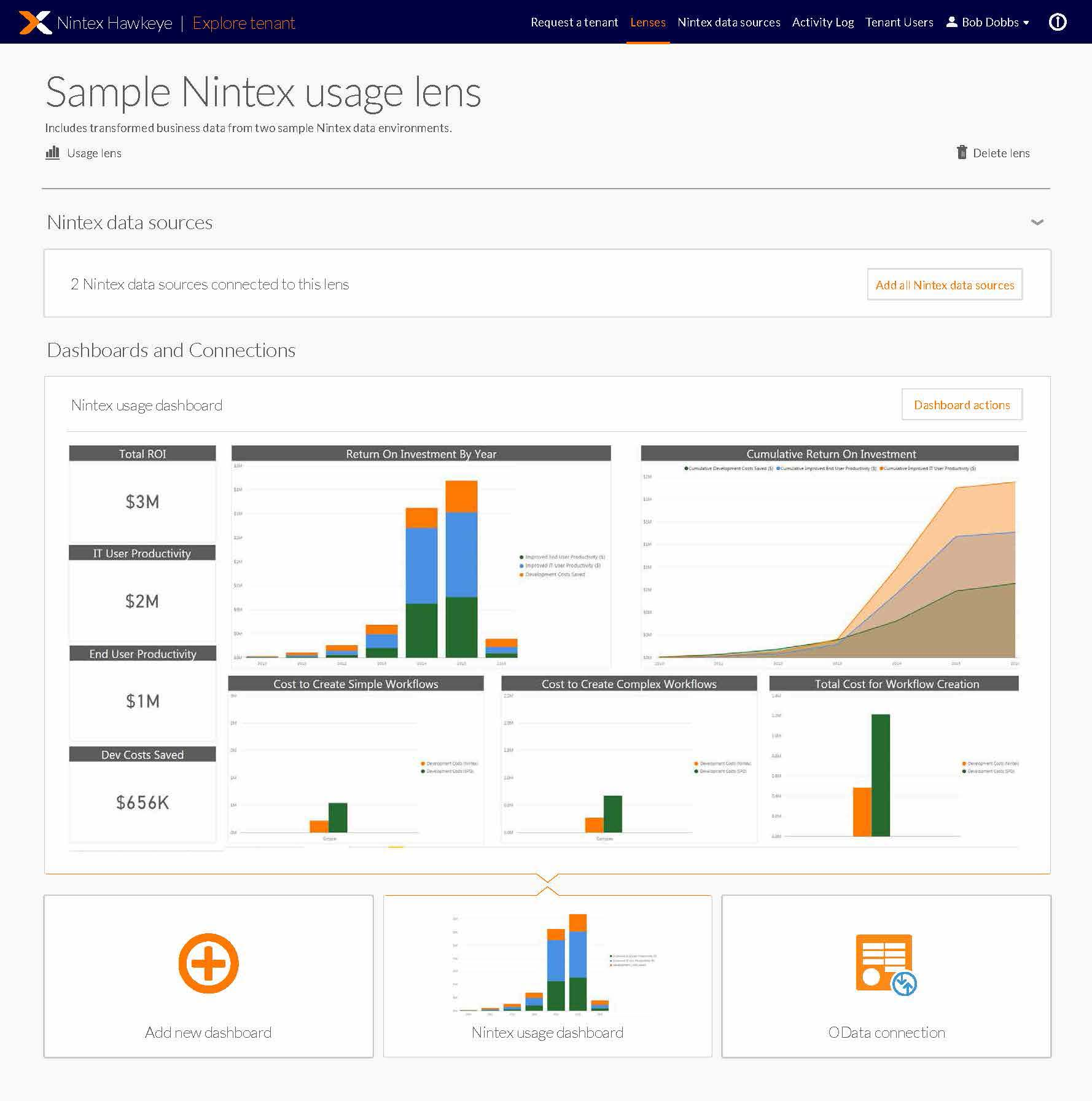 See how the Nintex Hawkeye Process Lens transforms business data from two sample Nintex data environments.