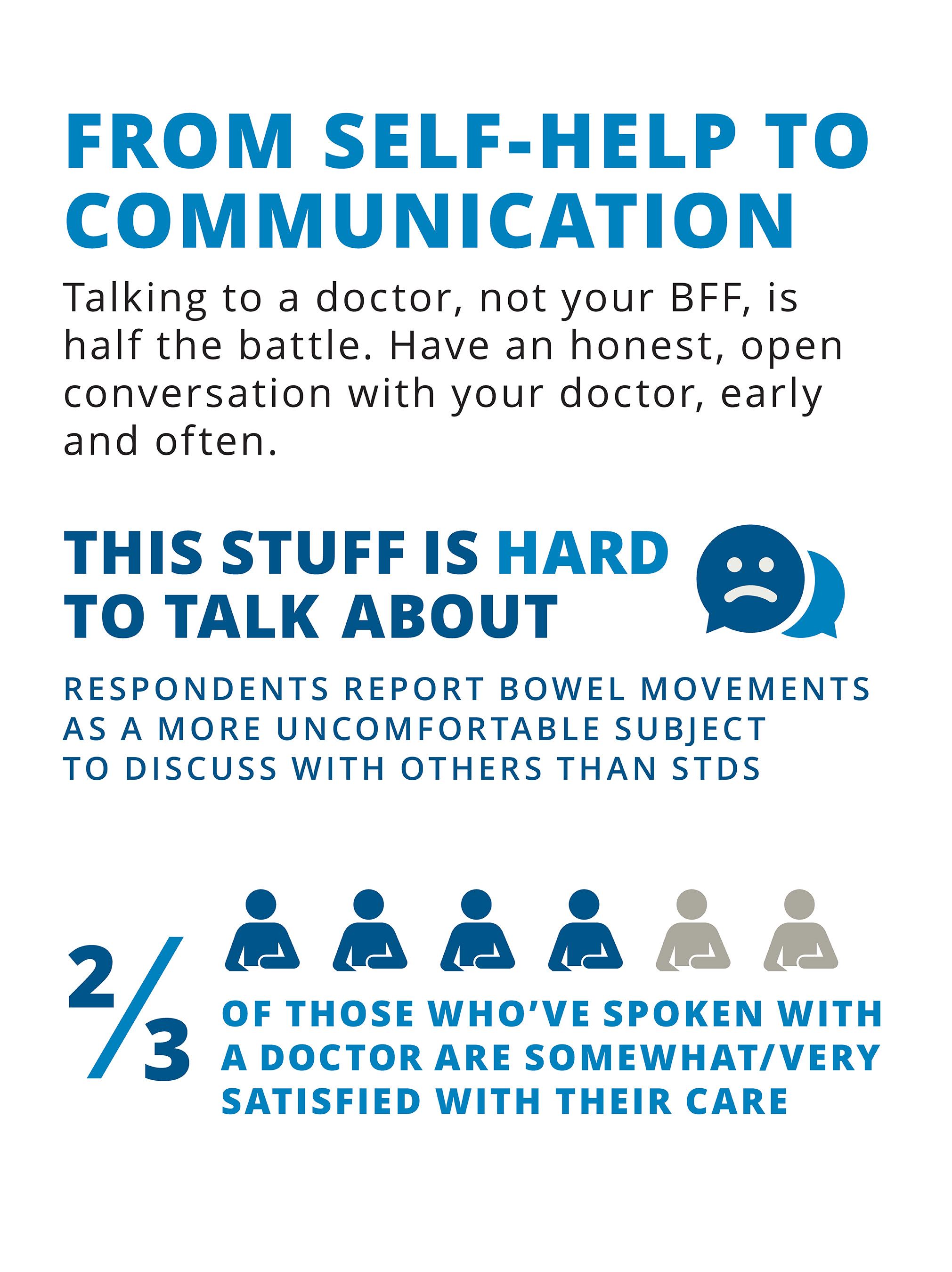 Talking to the right person is half the battle; the other half is having an honest, open conversation and telling a health-care professional what they need to know to help.