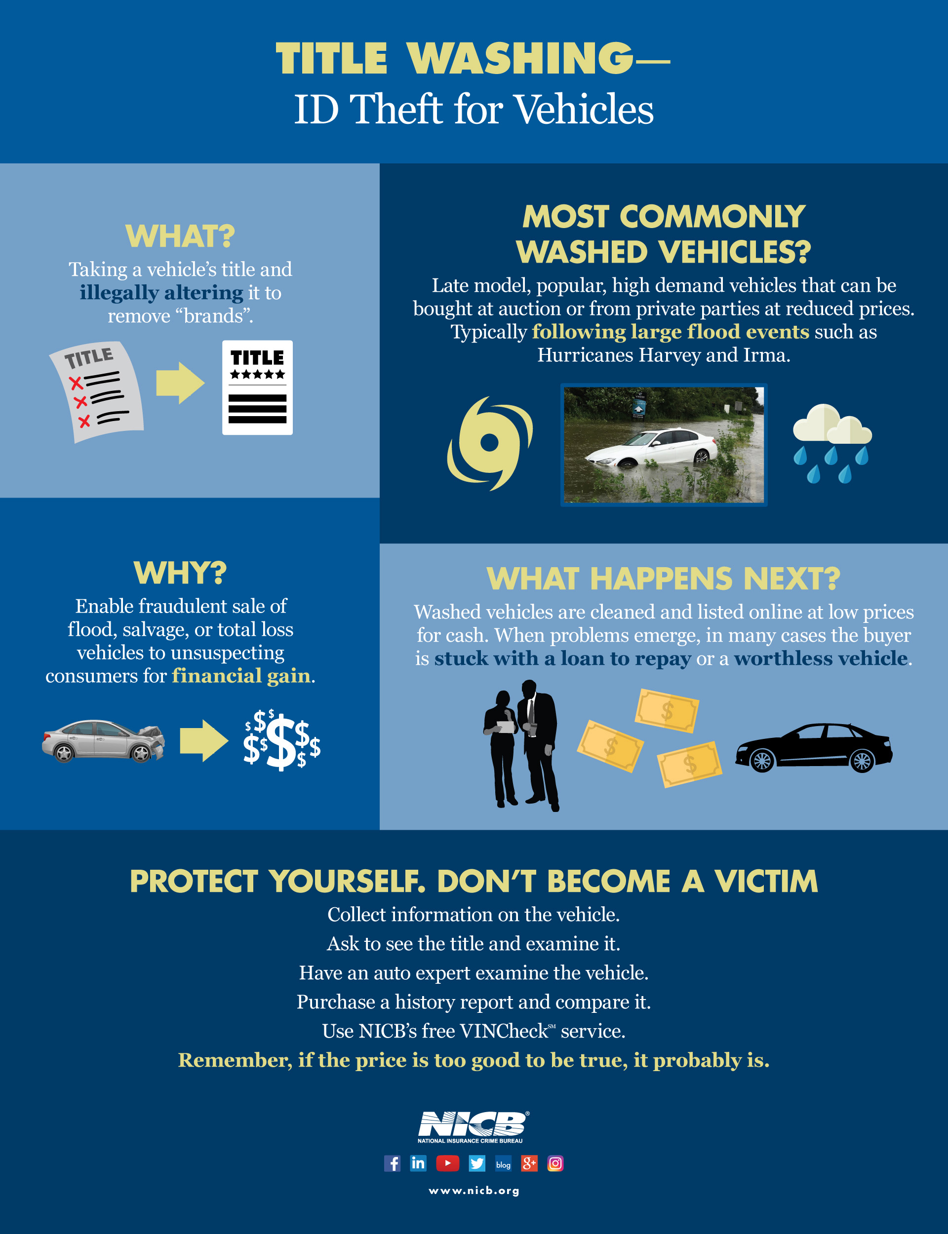Nicb hurricanes leave record numbers of vehicles damaged for National motor vehicle title information system