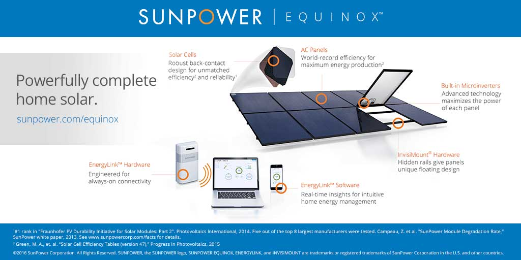 First U.S. home solar system in which every major component is designed and engineered by one company to work seamlessly together, delivering unbeatable power, long-term performance and curb appeal.