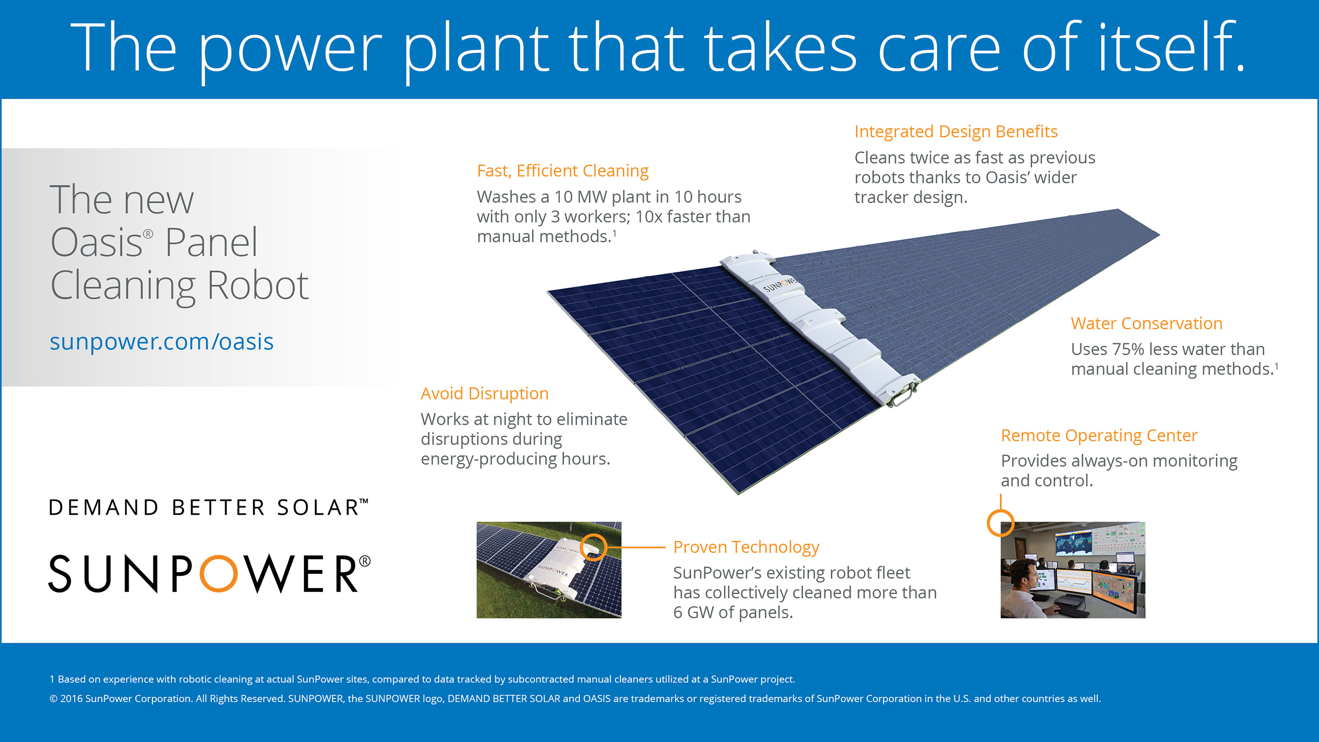 SunPower utilizes proprietary robotic panel cleaning technology at its power plants that uses 75 percent less water than manual cleaning methods and operate at night to avoid disrupting daytime energy production.