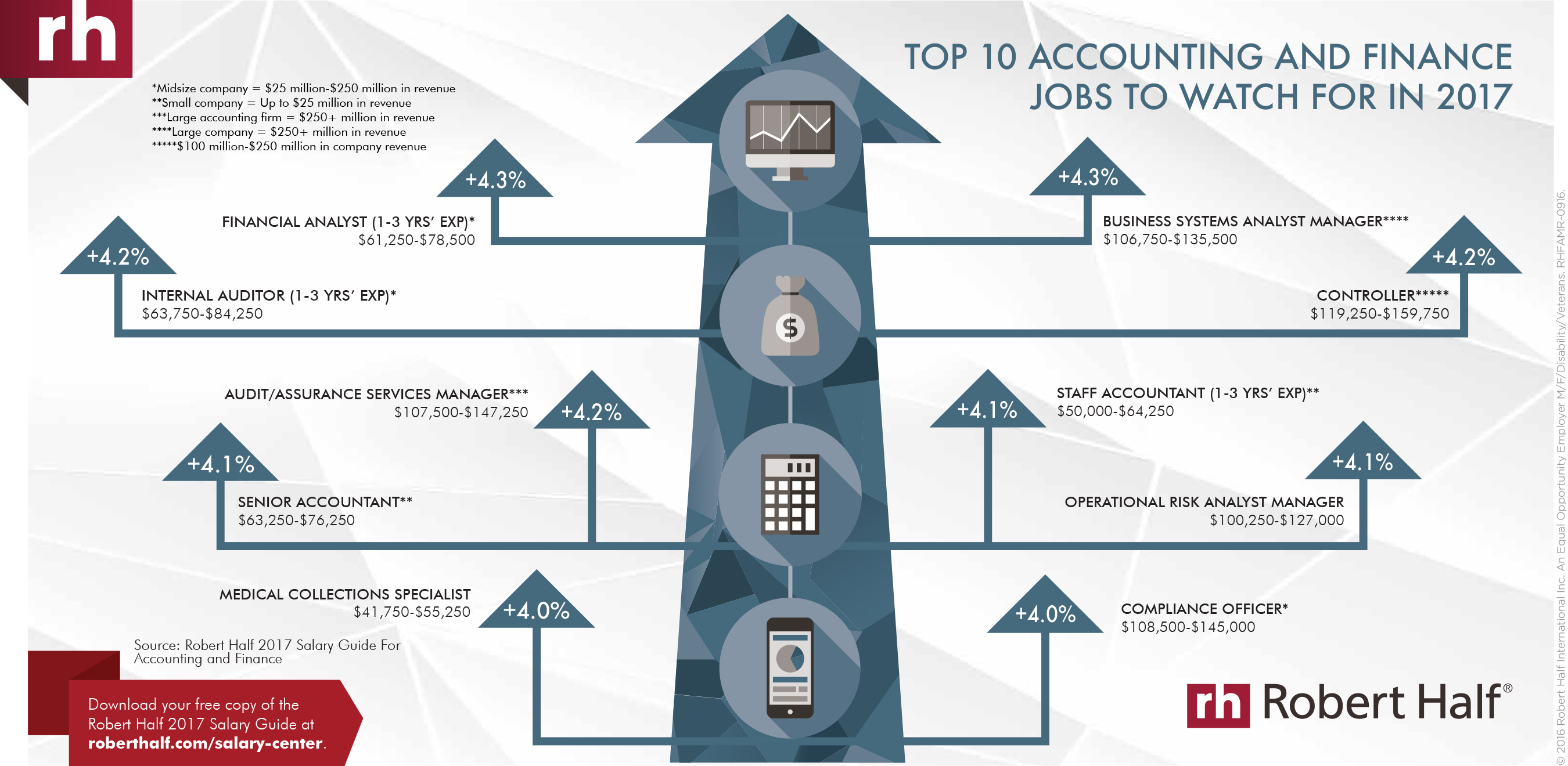 Bookkeeping Accounting and Financial jobs in Law Firms