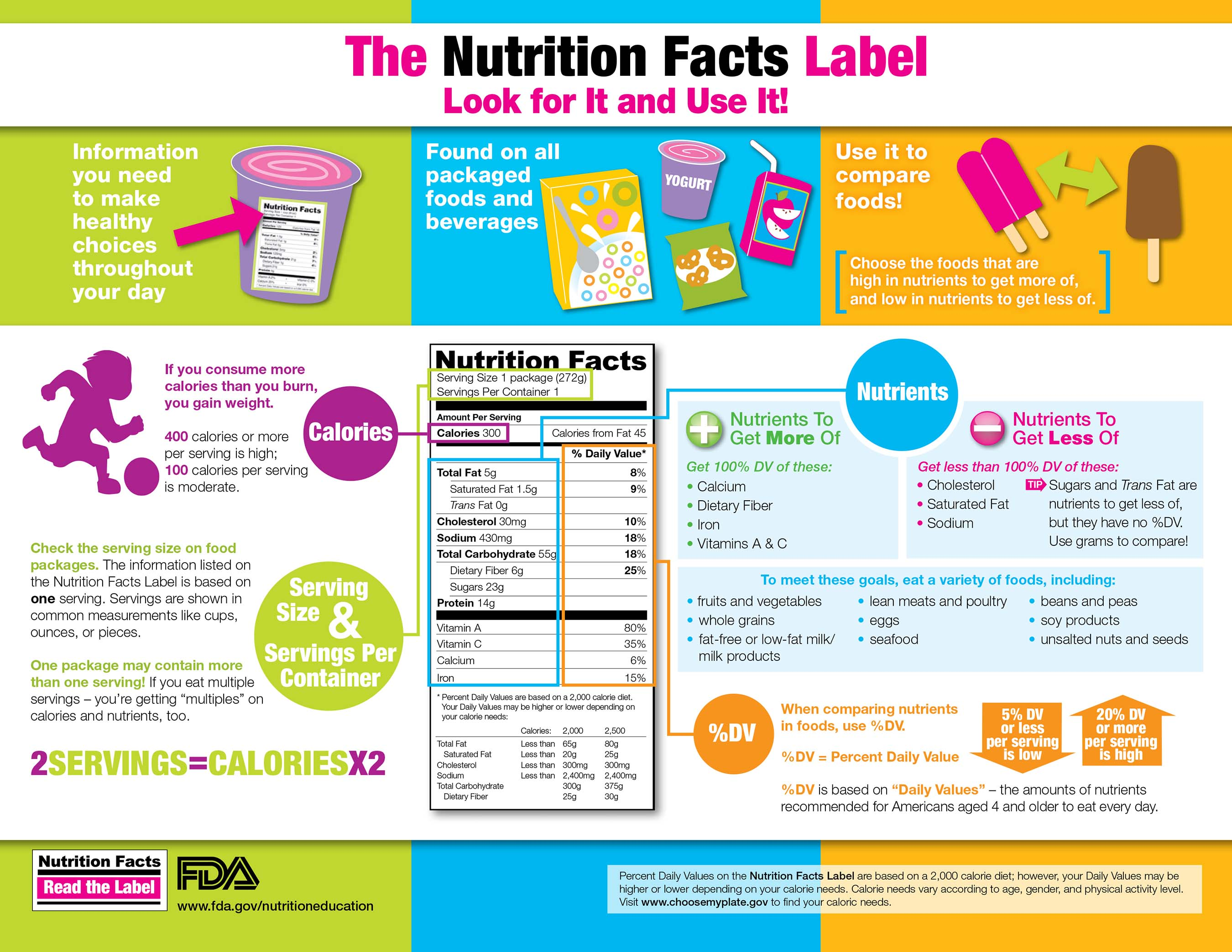 FDA Helps Kids Learn to Read the Label