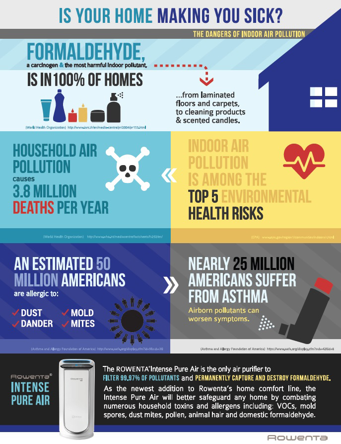 Is your home making you sick? Indoor air can be 8 times more polluted than the air outside, and lead to worsened allergy and asthma symptoms.