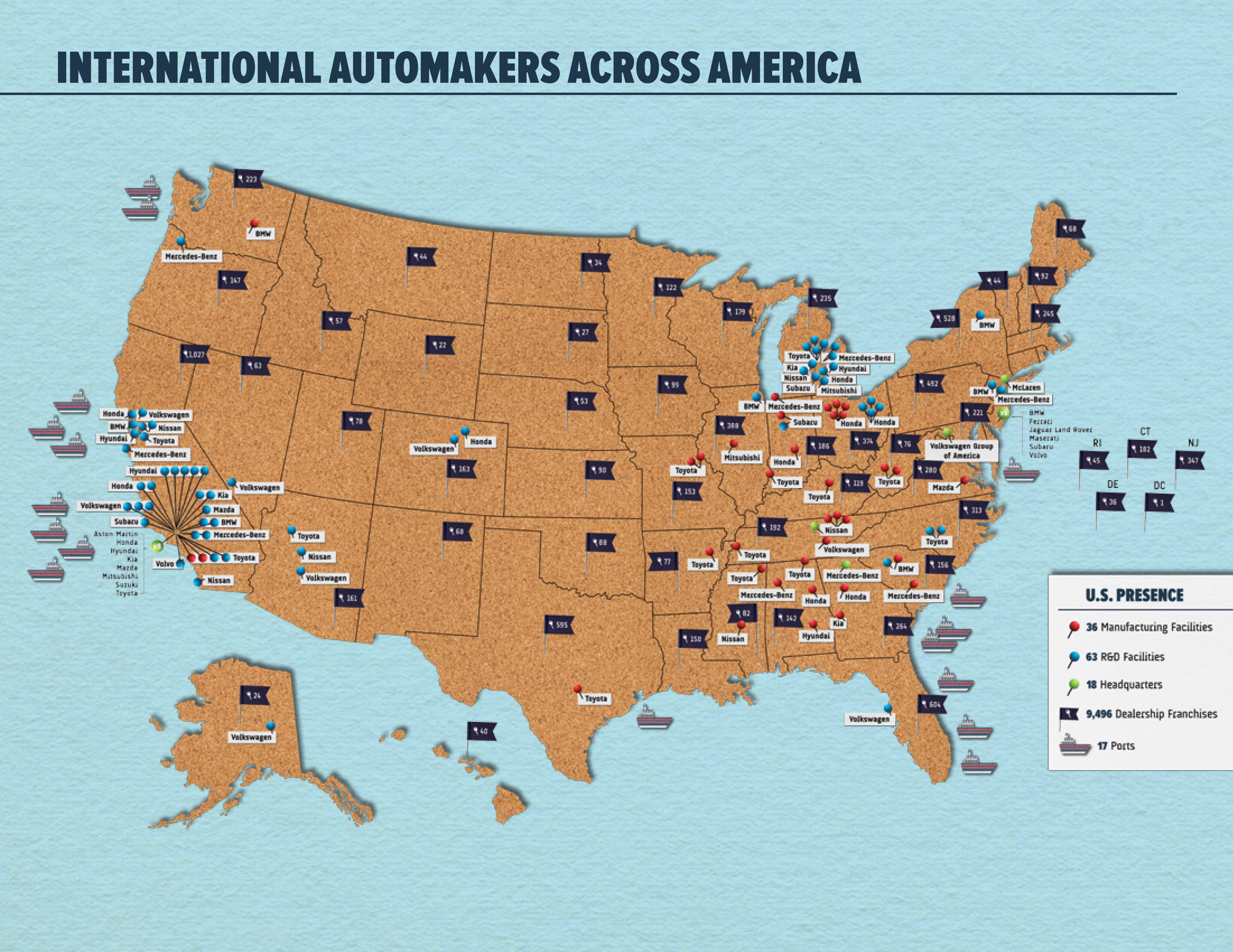 The U.S. operations of international automakers consist of 34 facilities, 62 R&D facilities, 18 headquarters, and 9, 251 dealer franchises across the country.