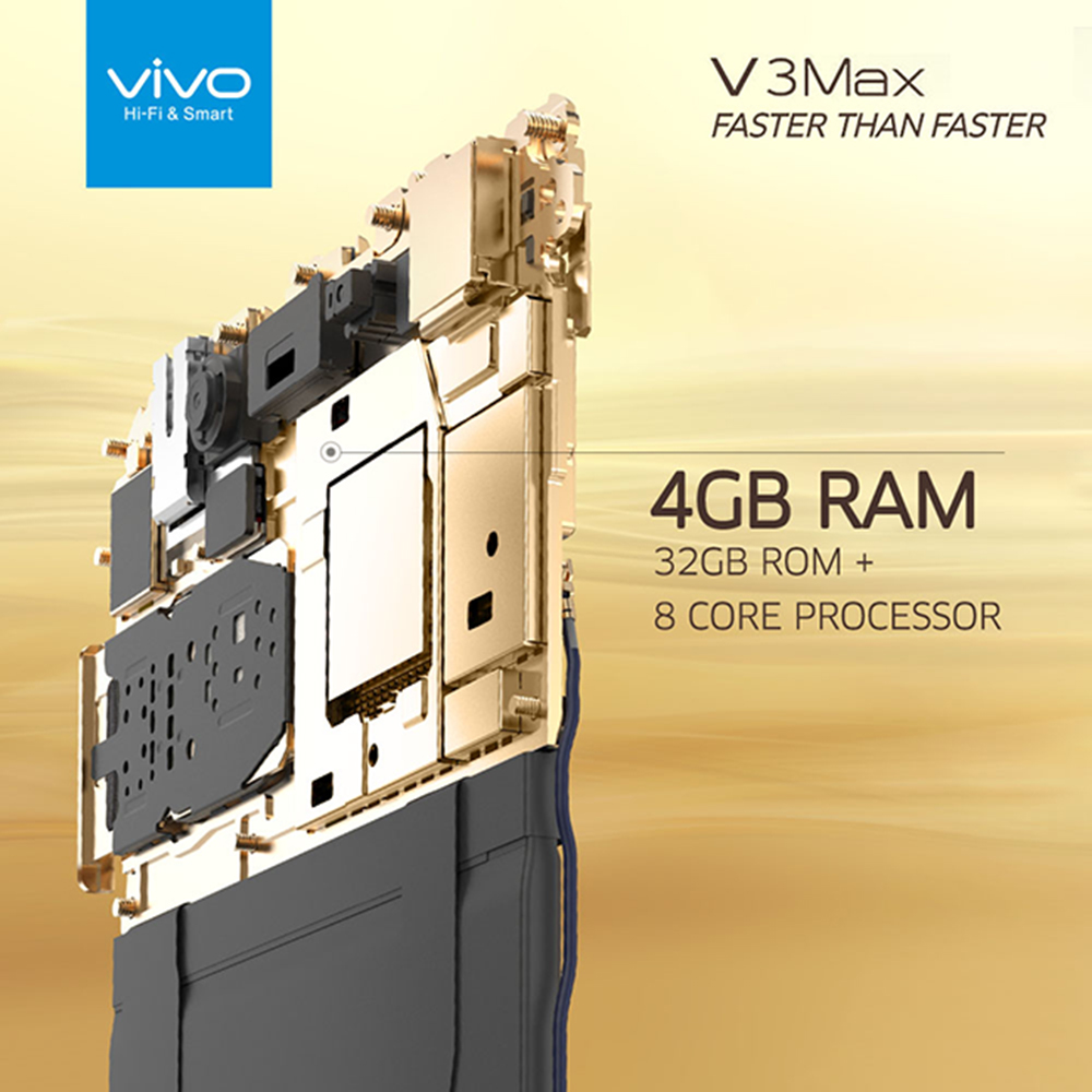 With 64-bit Octa-Core CPU, V3Max features 4GB RAM (V3:3GB RAM)