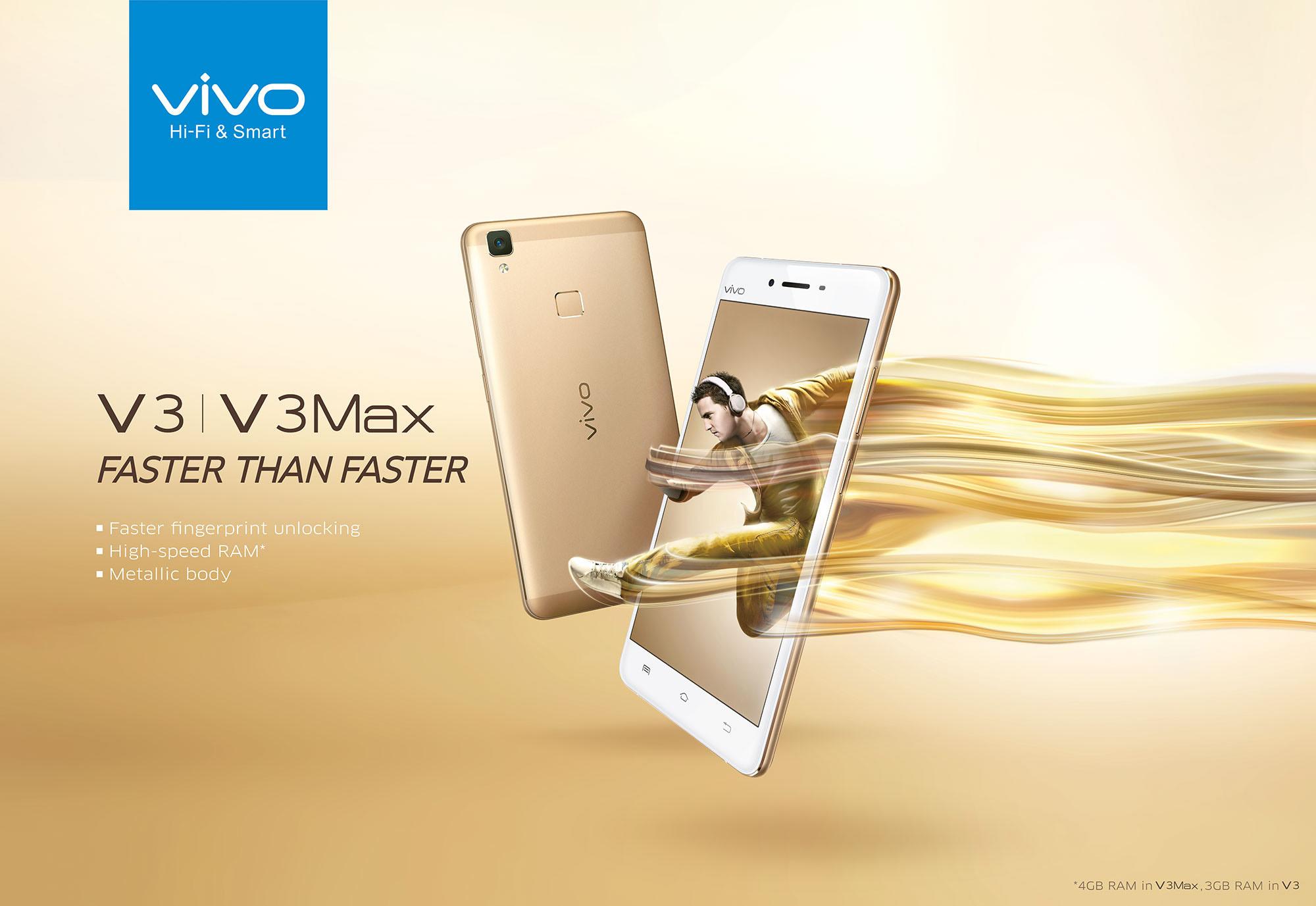 A look of V3Max