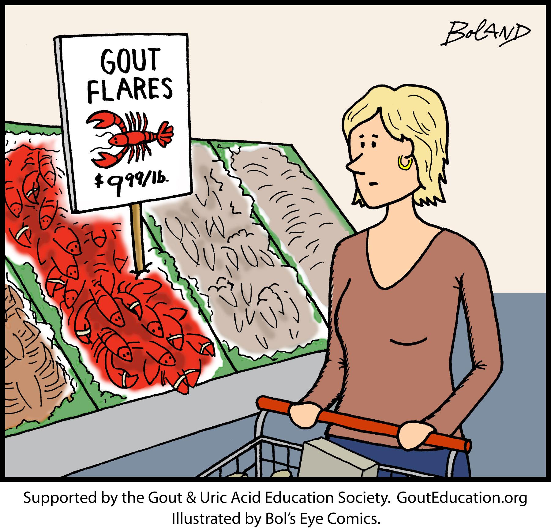 Gout Flares $9.99/lb