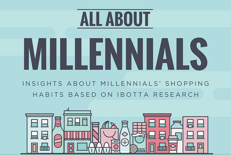All About Millennials