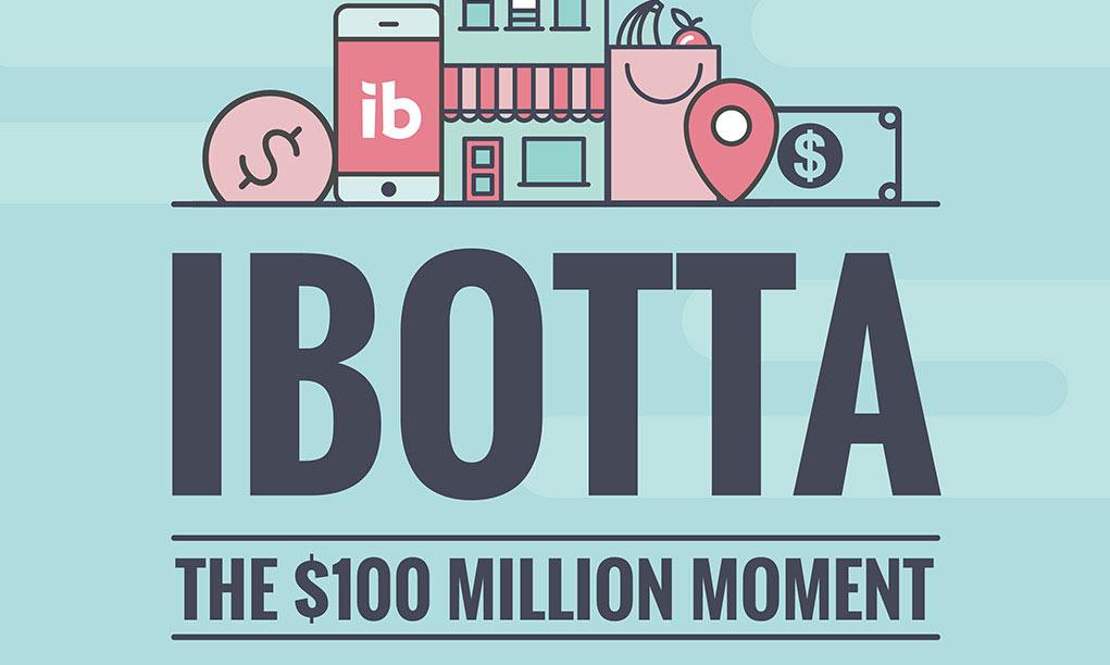 Ibotta Shopper Insights
