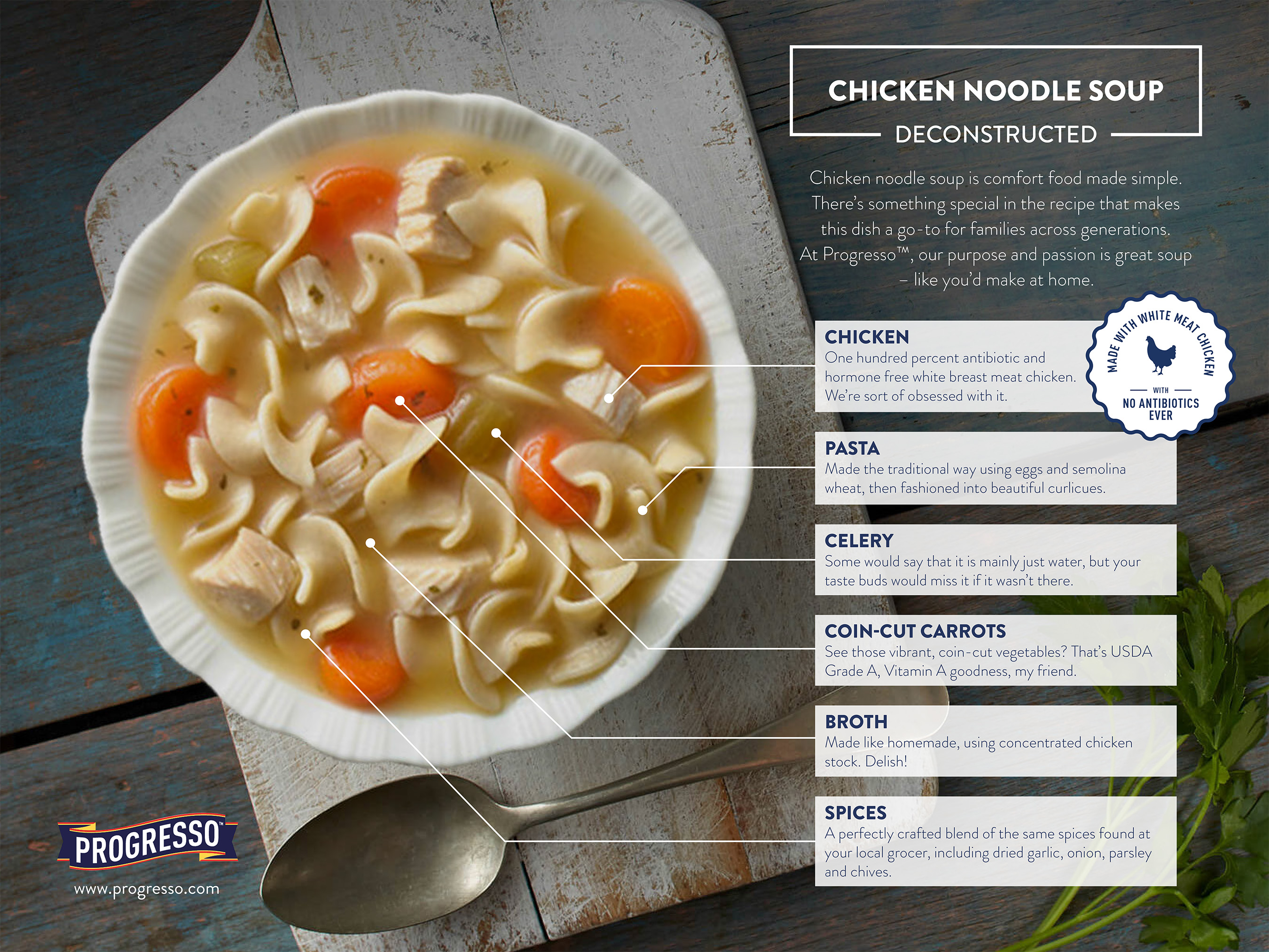 Progresso Completes Move To Antibiotic And Hormone Free Chicken Breasts In All Chicken Soup Varieties