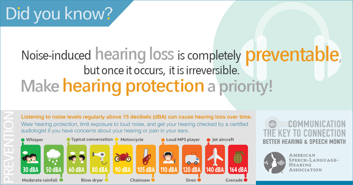 Make hearing protection a priority!