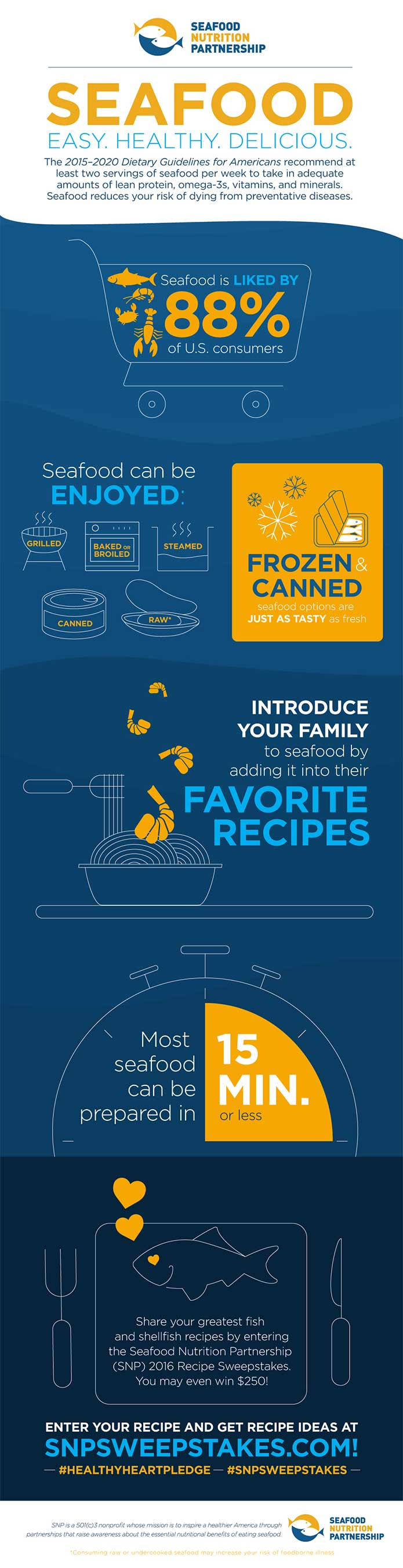 Seafood: Easy. Healthy. Delicious.