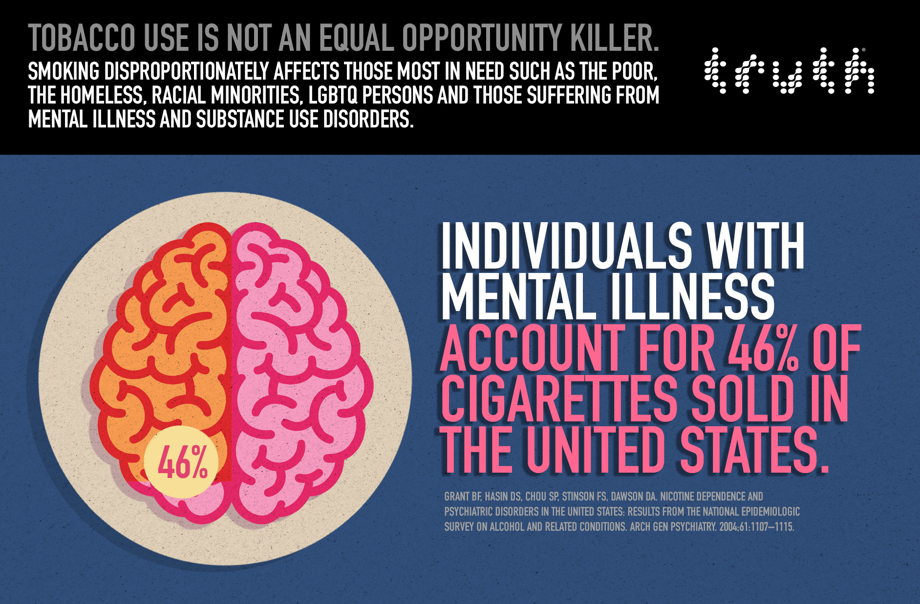 Individuals with Mental Illness Account for 46% Of Cigarettes Sold – Infographic