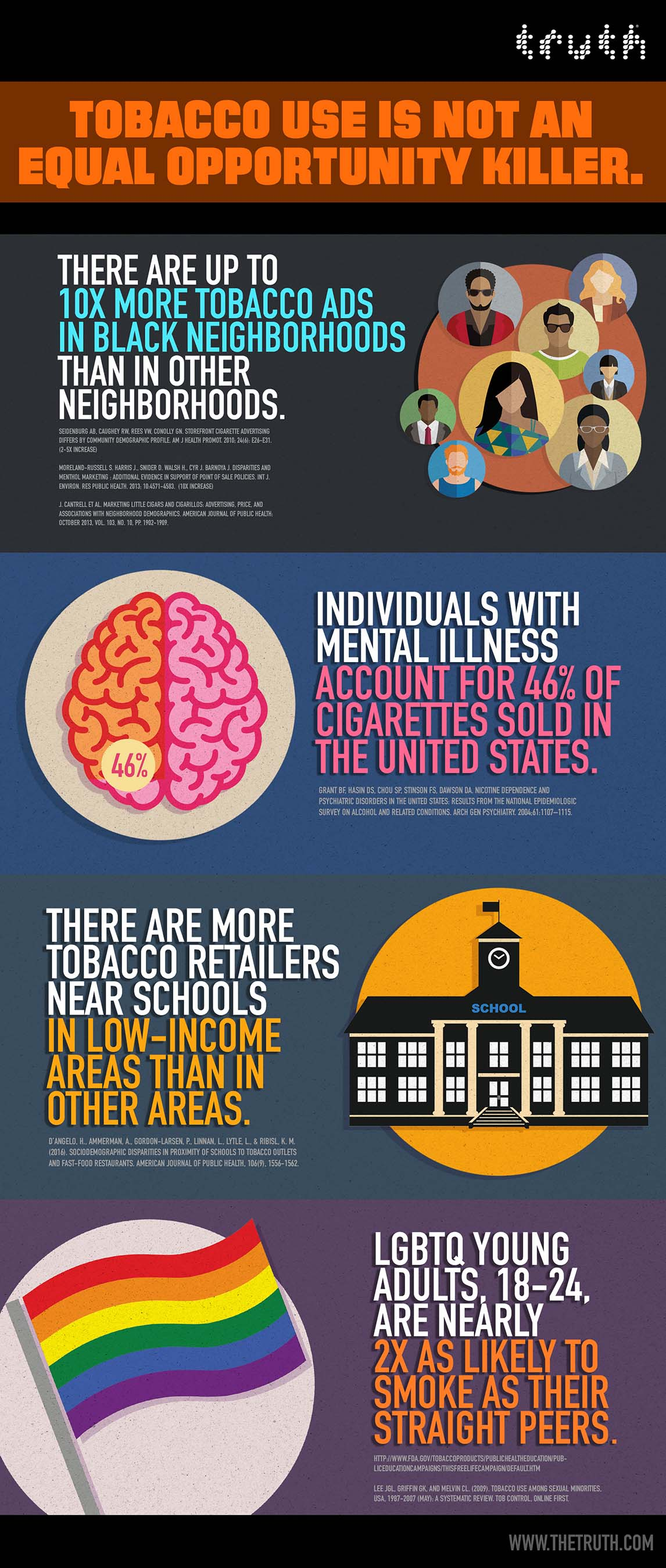 Tobacco use is not an equal opportunity killer -- Infographic