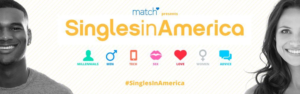 Dating rituals in america 7