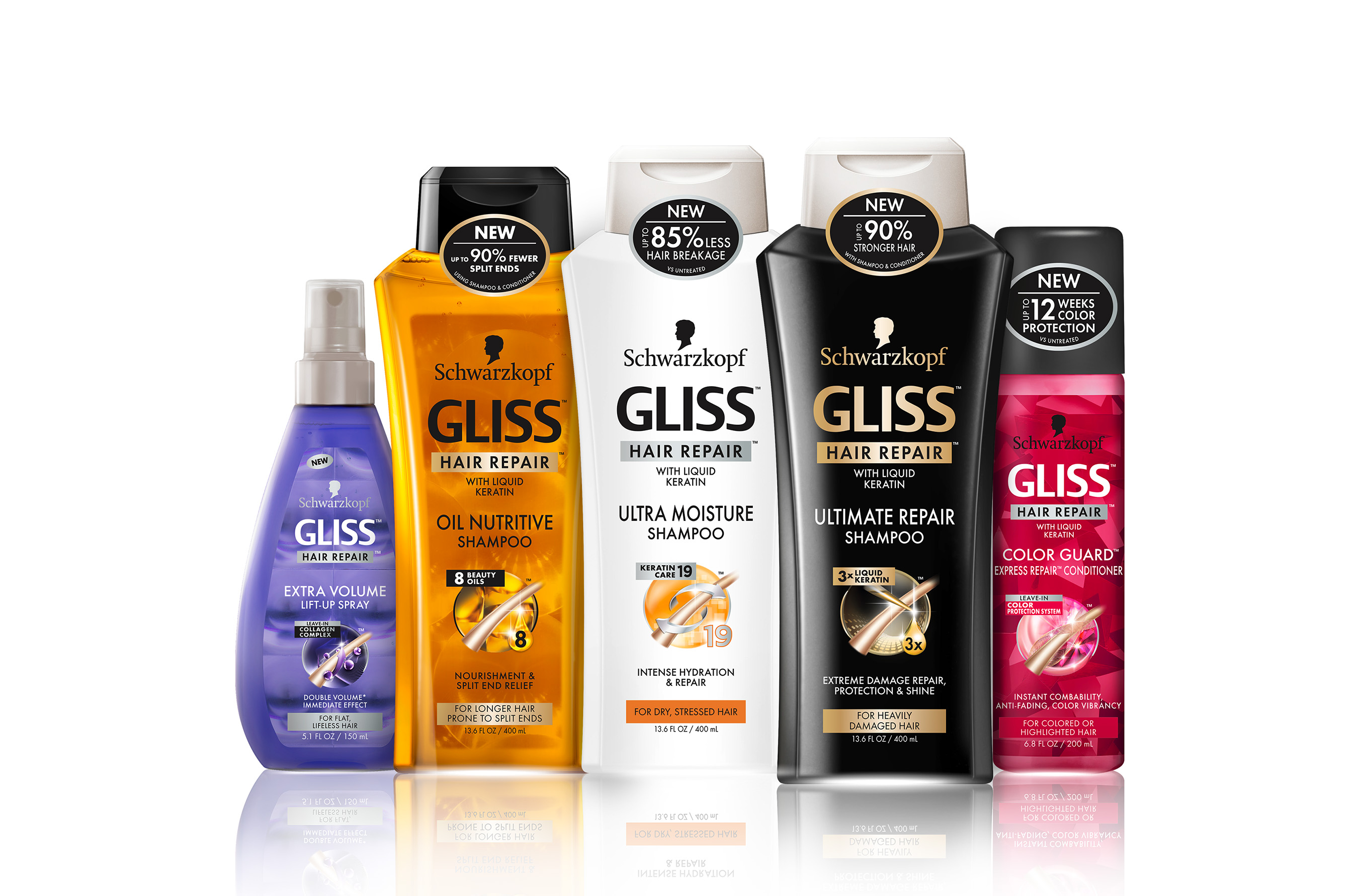 New To Canada Gliss Hair Repair By Schwarzkopf