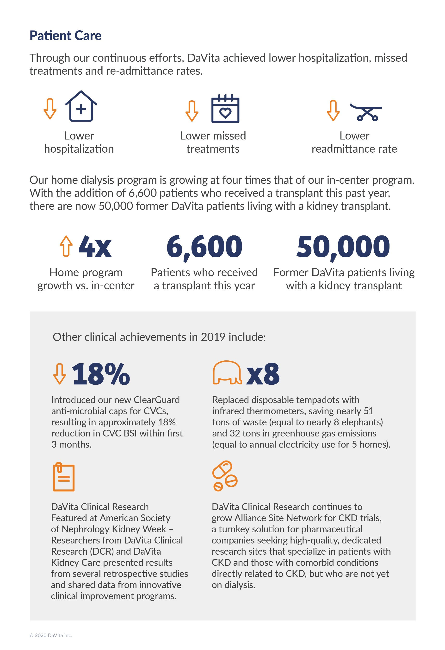 Patient Education Infographic