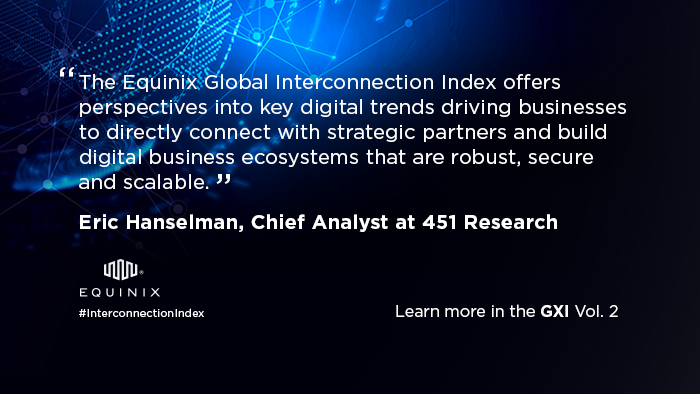 Global Interconnection Index (GXI) 451 Research Quote