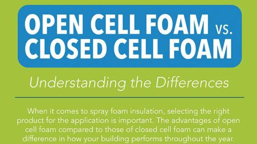 Icynene spray foam insulation can help improve comfort in your home