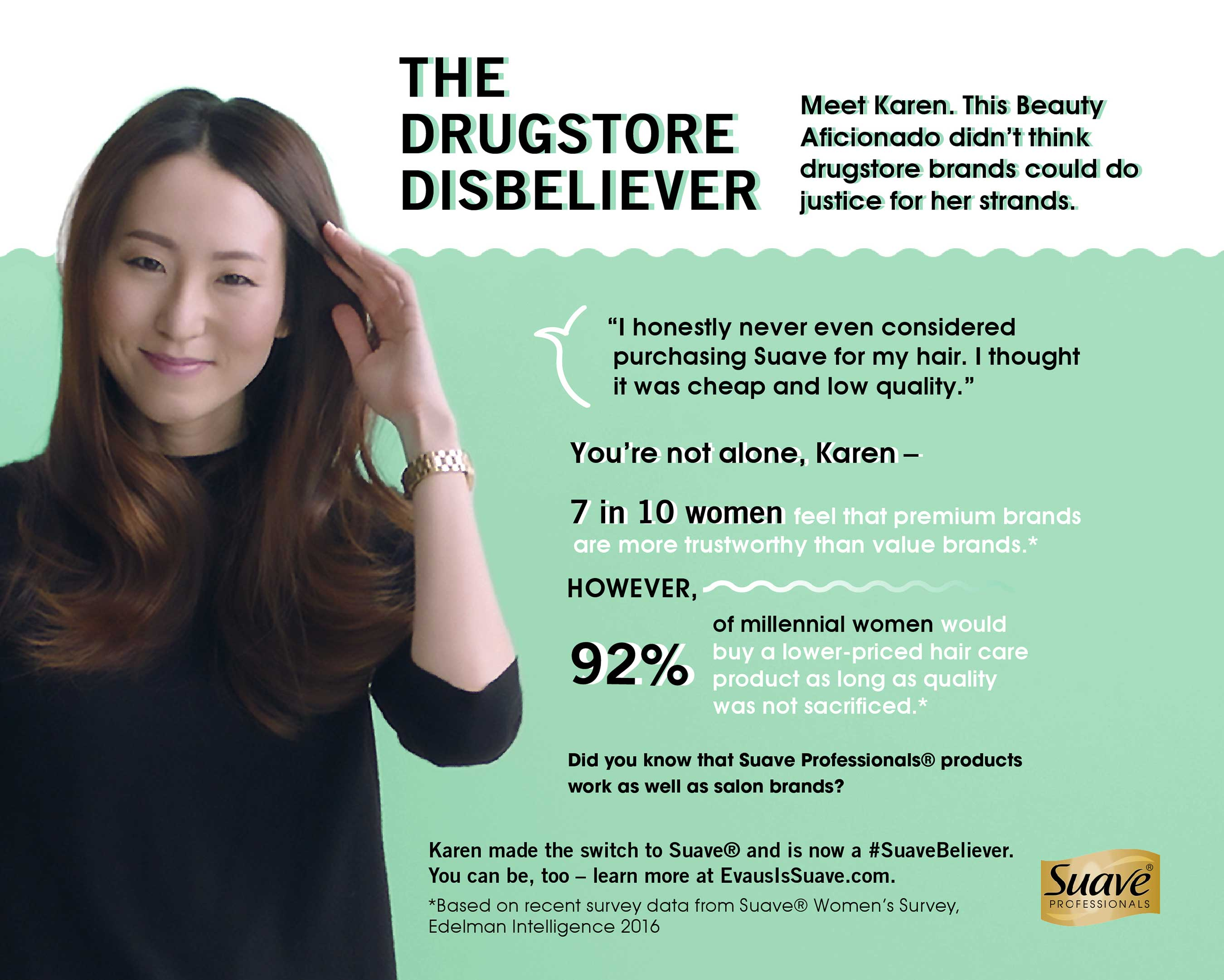 The Drugstore Disbeliever
