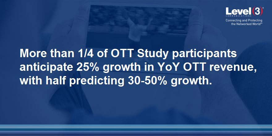 OTT Revenue Growing Rapidly