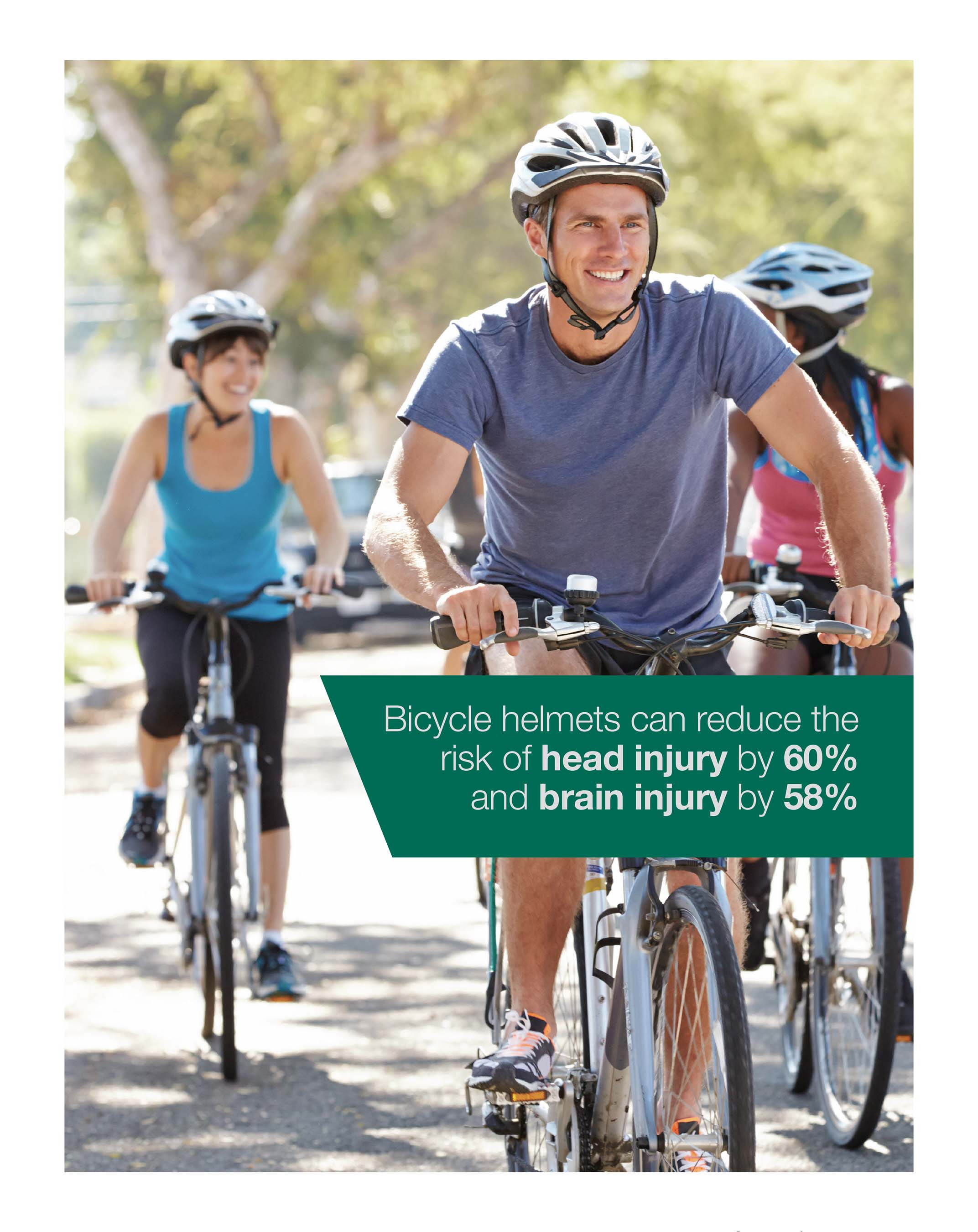 Bicycle helmets can reduce the risk of head injury by 60% and brain injury by 58%