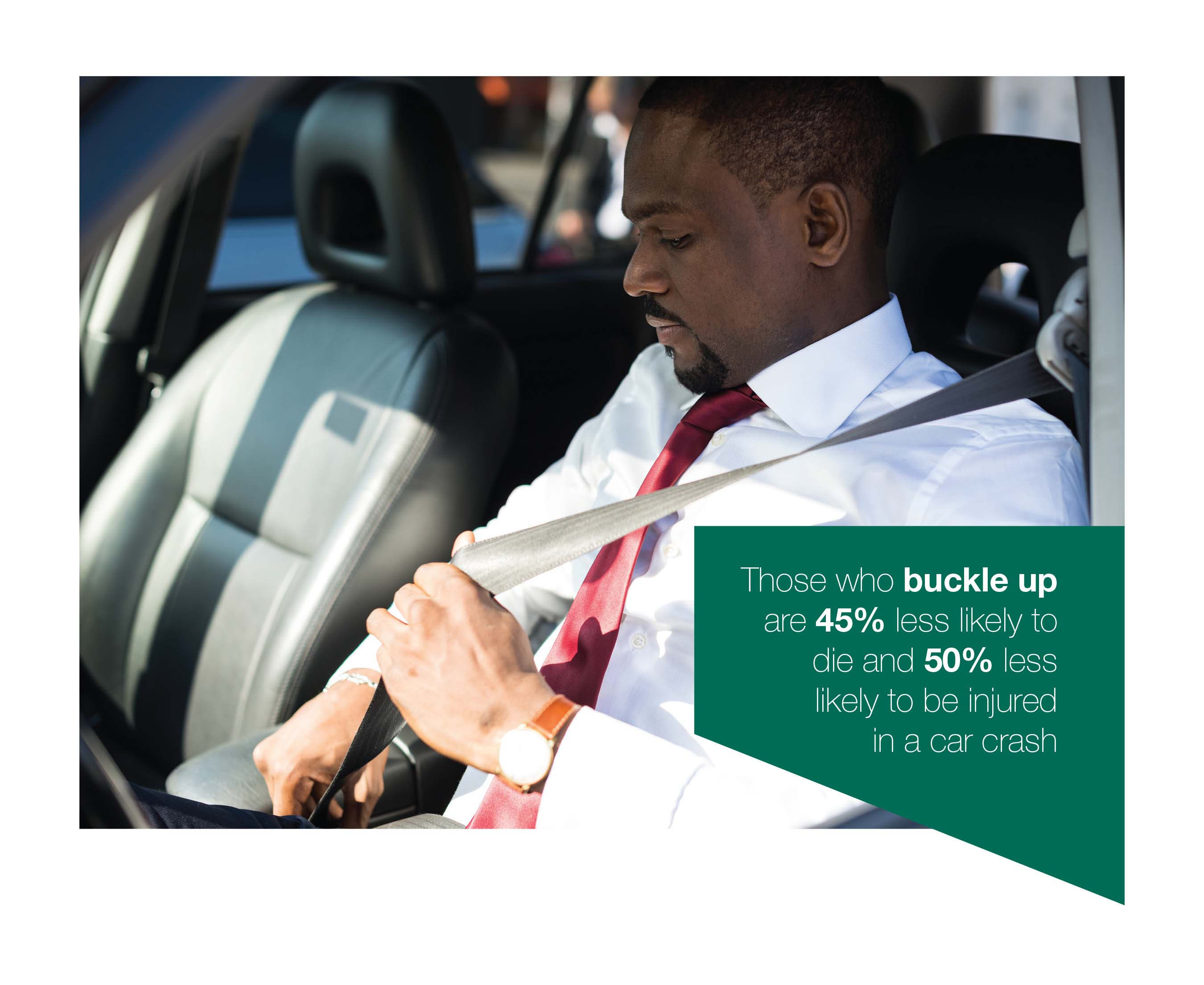 Those who buckle up are 45% less likely to die and 50% less likely to be injured in a car crash
