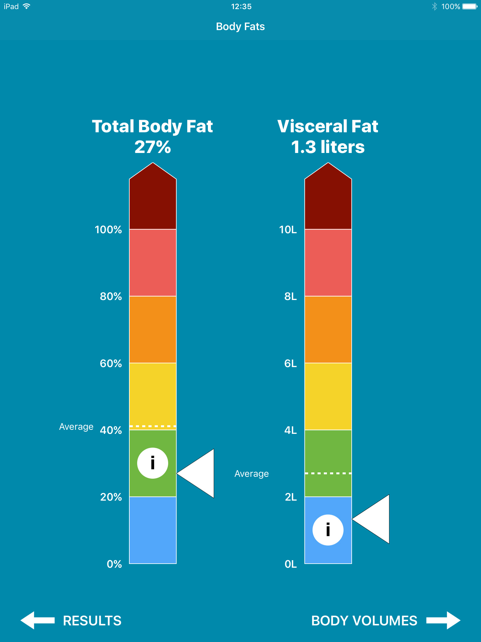 BVI Pro App Body Fat Results