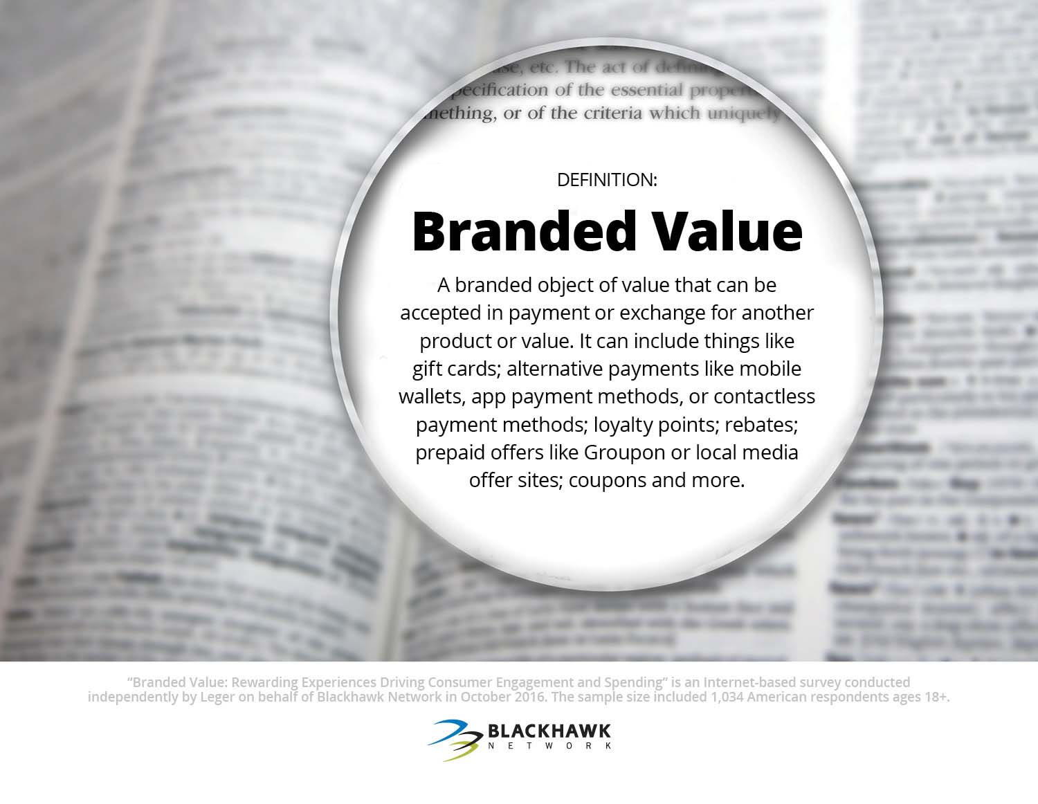 Evaluating Branded Value to Determine the Power of Brands: Does Brand Still Matter in the Digital Age?
