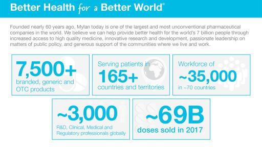Fact sheet about Mylan and its economic impact in West Virginia