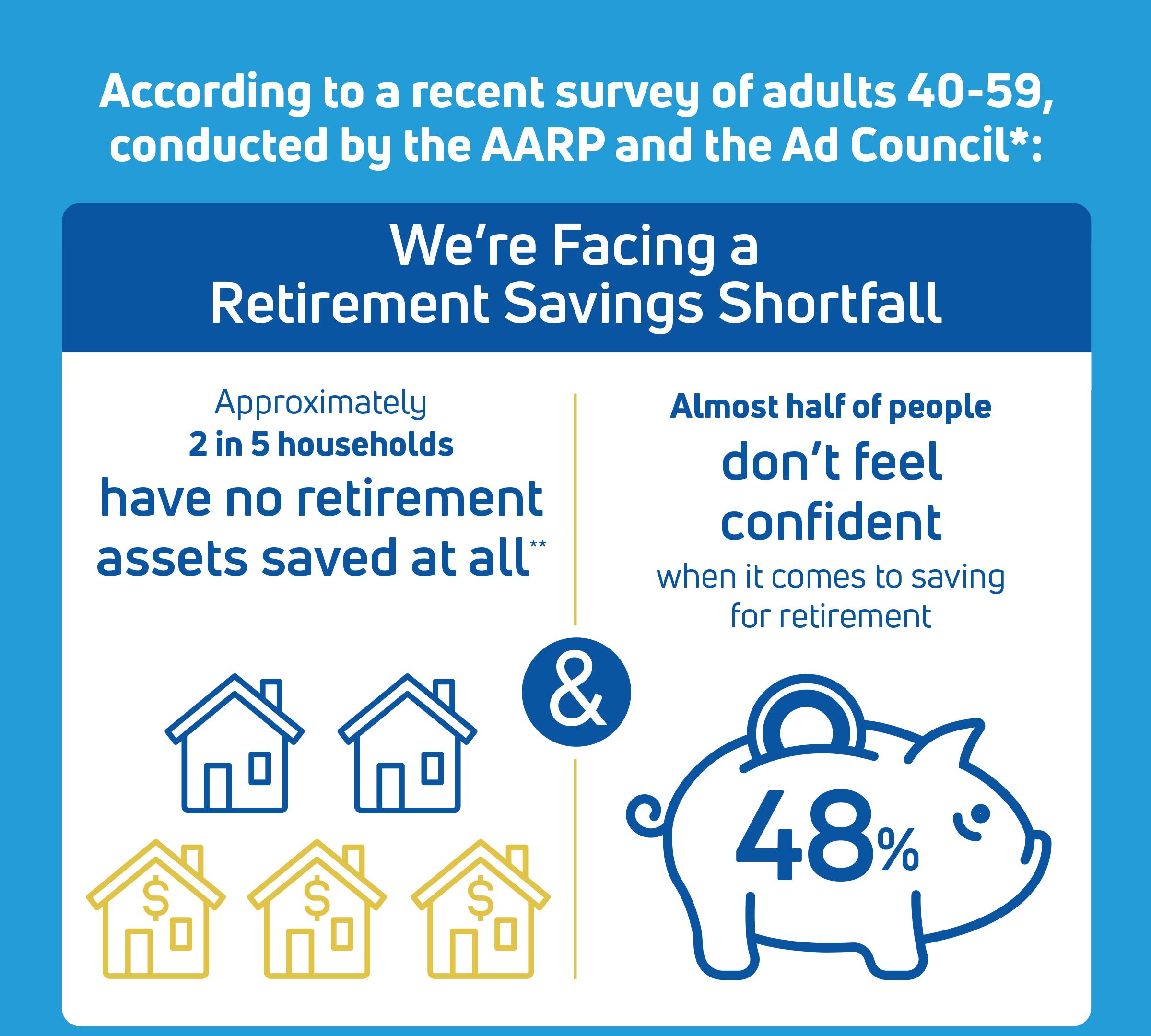 Retirement Savings Survey Results Infographic