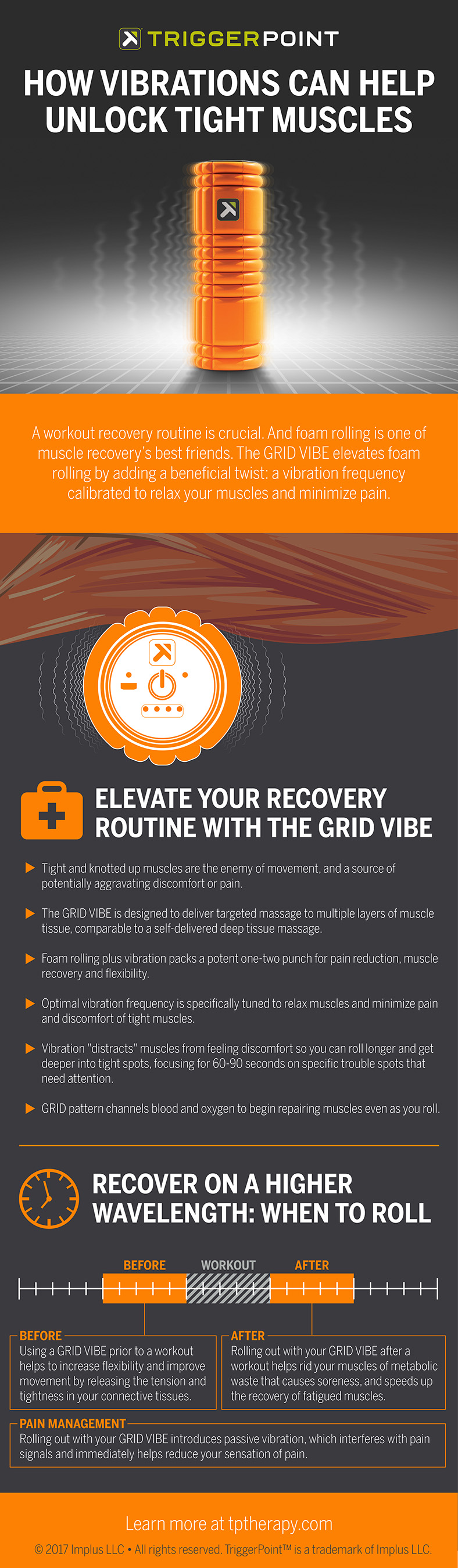 Infographic: Elevate Your Recovery