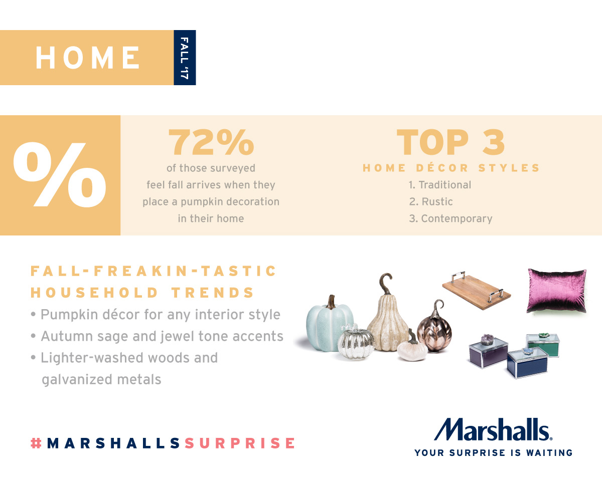 Fall home décor is fall-freakin-tastic in the Marshalls Fall 2017 trend report.