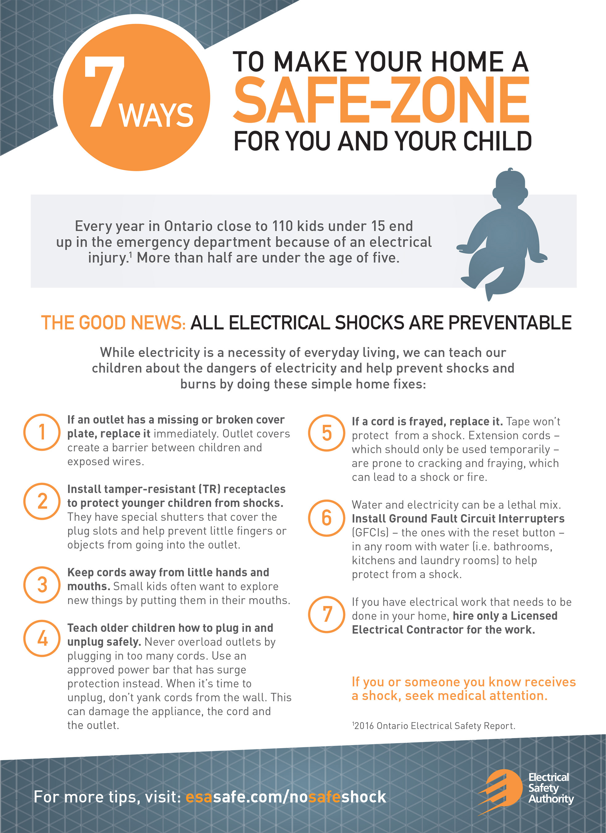 Electrical Safety Tips : Simple electrical safety tips for infographic osha