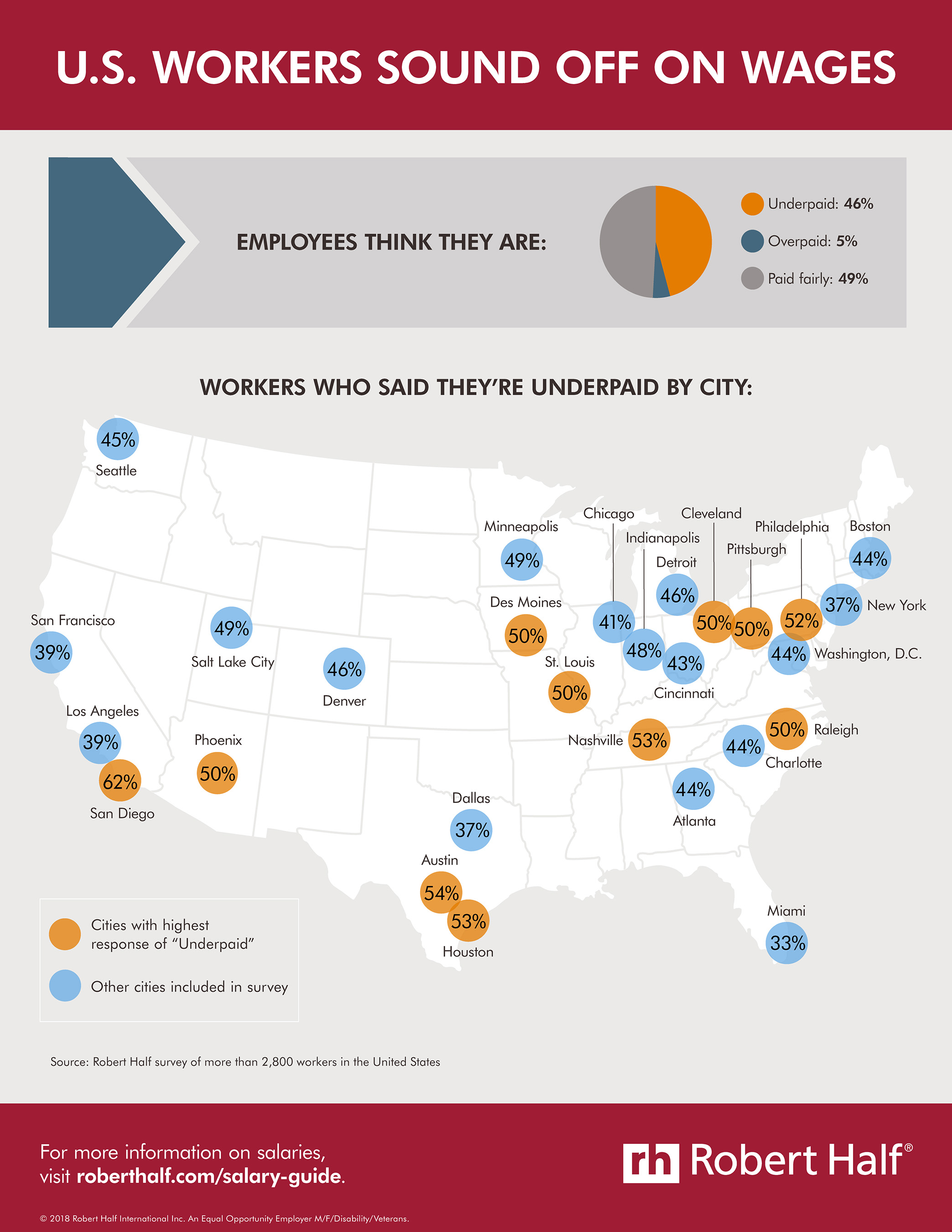 Infographic: U.S. Workers Sound Off On Wages