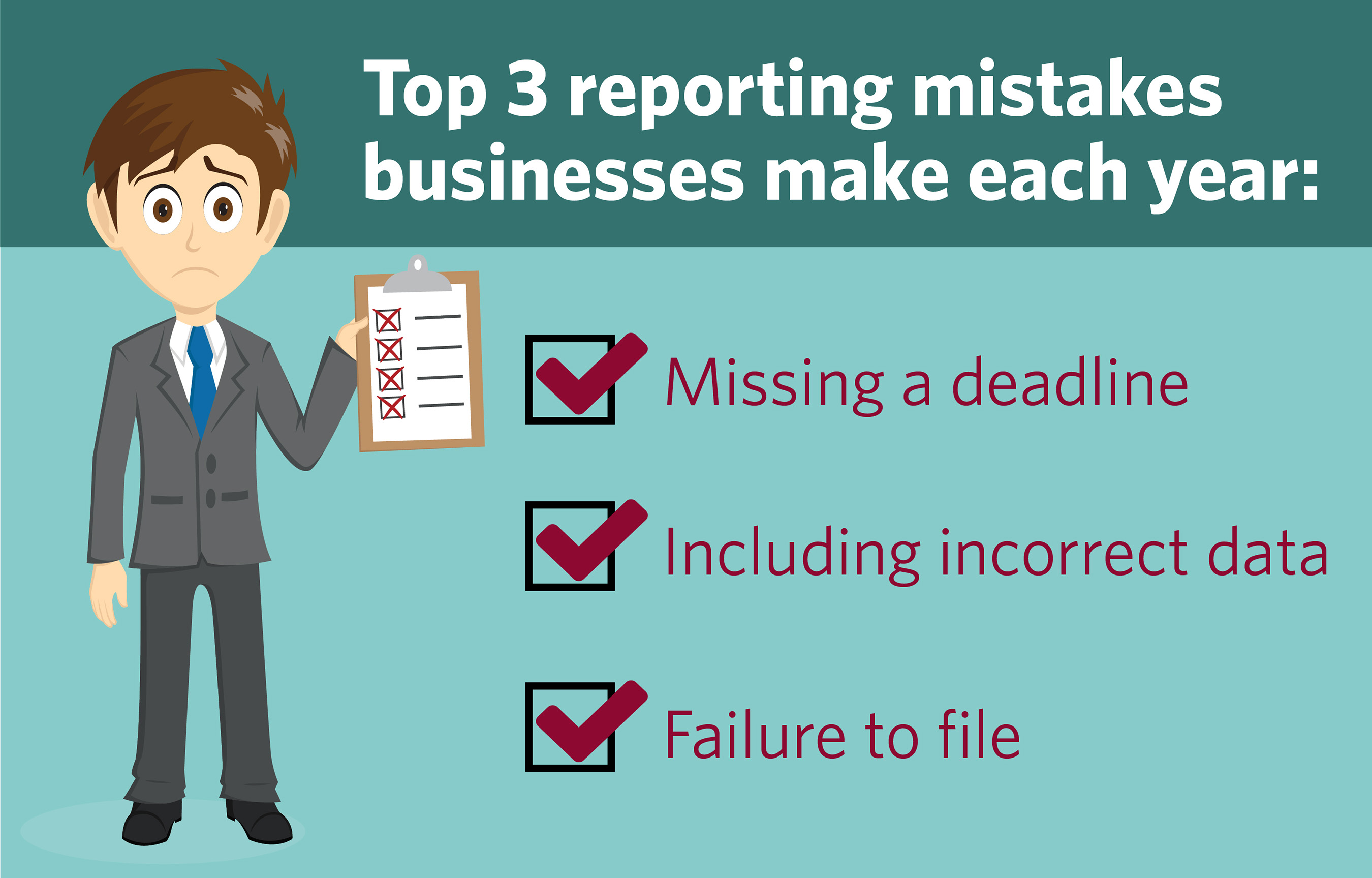 A lot of reporting mistakes are easily avoidable, Greatland Corporation can help your business check all the boxes to ensure you file on time and file correctly.